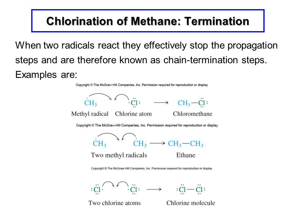 Chlorination of Methane: Termination
