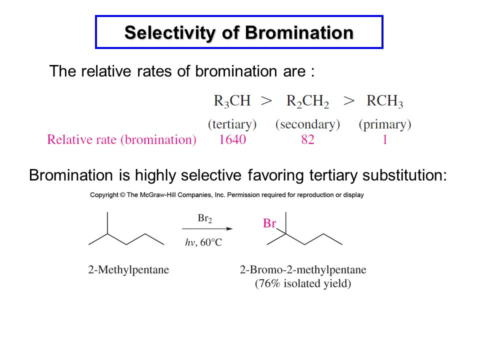 Selectivity of Bromination