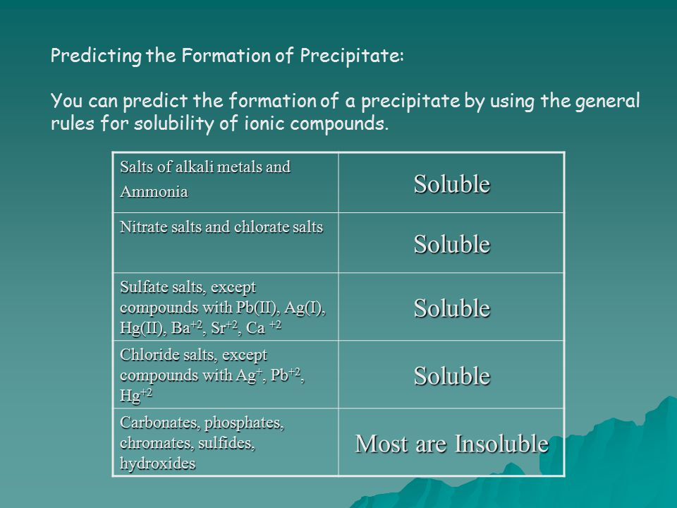 Soluble Most are Insoluble Predicting the Formation of Precipitate:
