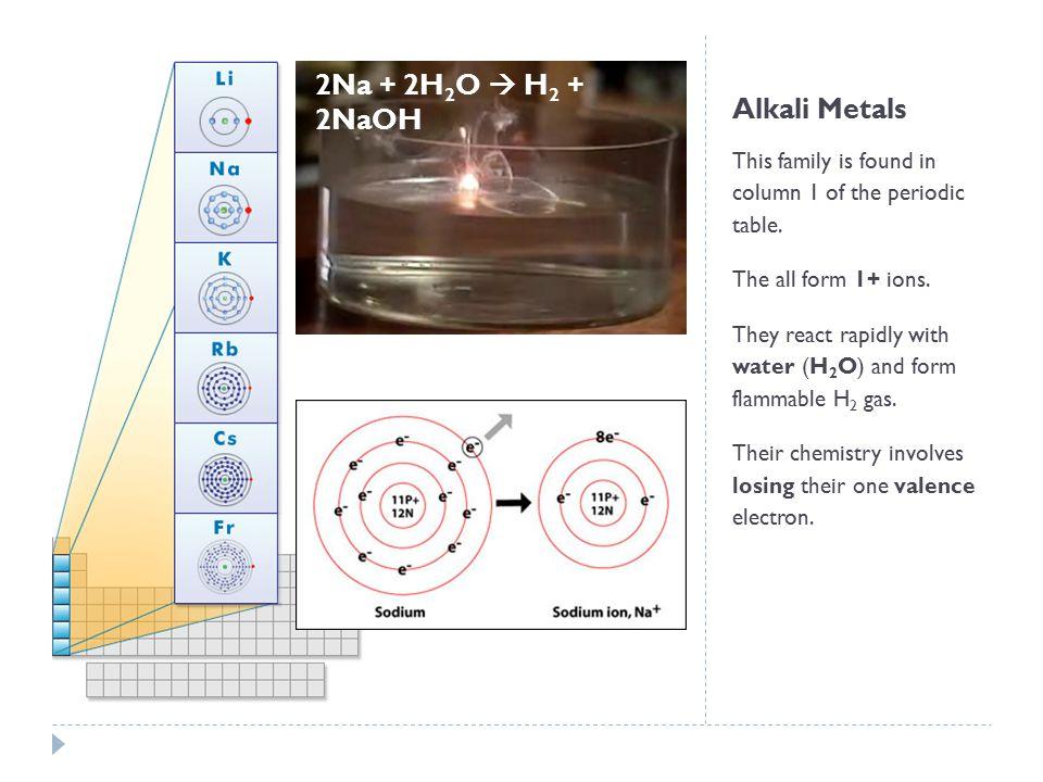 2Na + 2H2O  H2 + 2NaOH Alkali Metals