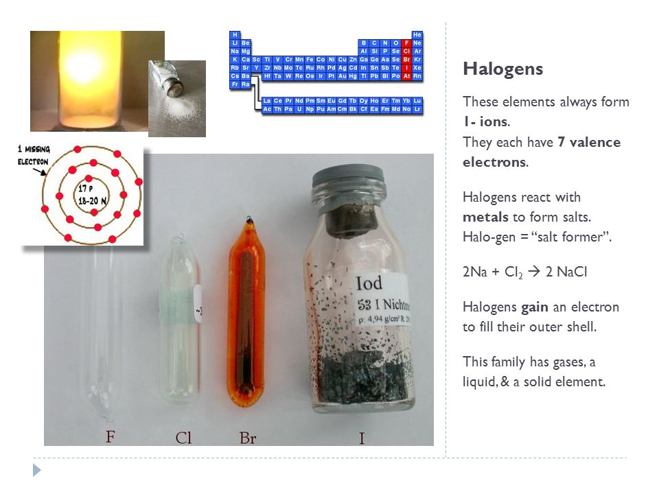 Halogens These elements always form 1- ions. They each have 7 valence electrons.
