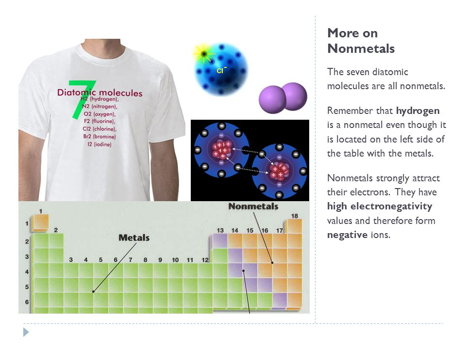 More on Nonmetals The seven diatomic molecules are all nonmetals.
