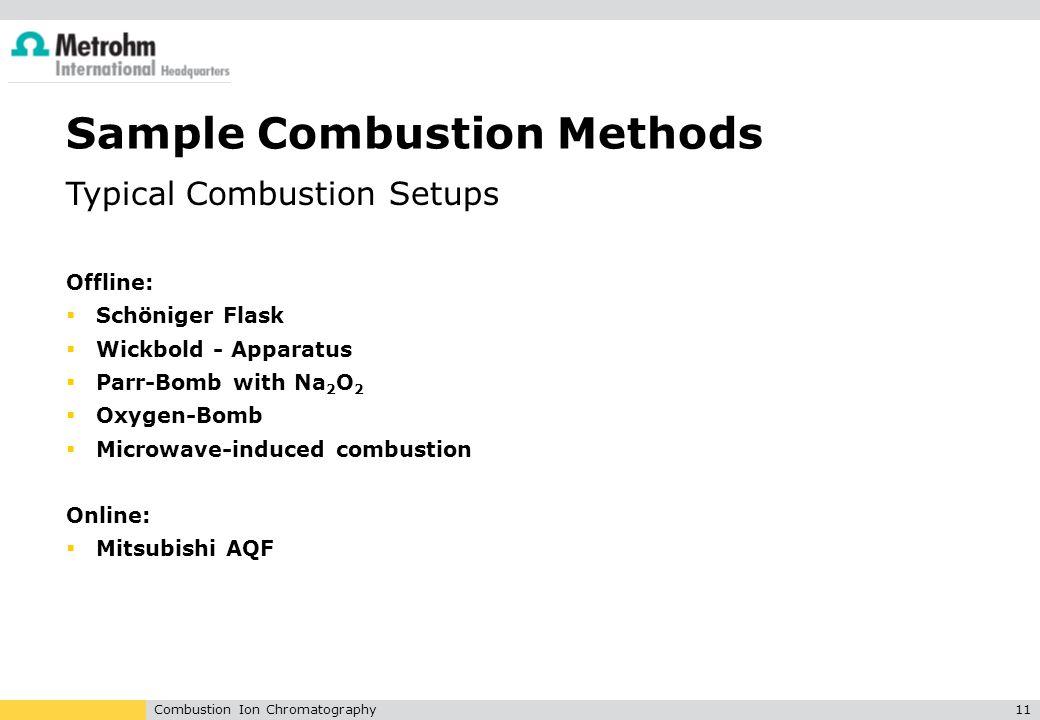 Sample Combustion Methods