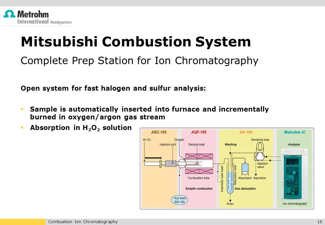 Mitsubishi Combustion System