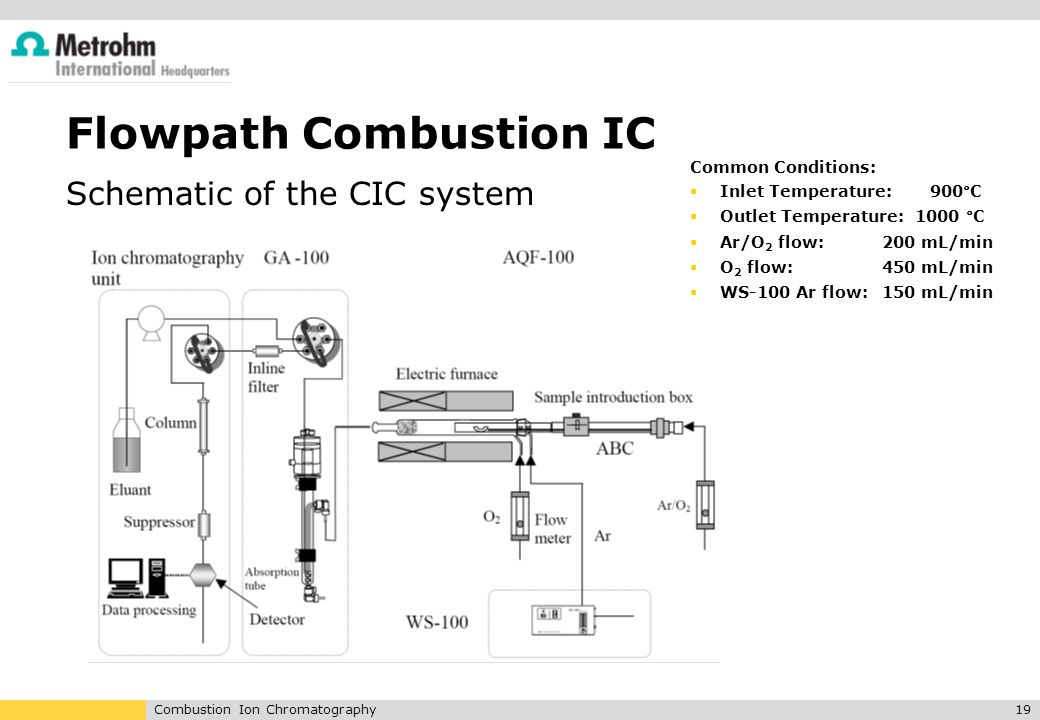Flowpath Combustion IC