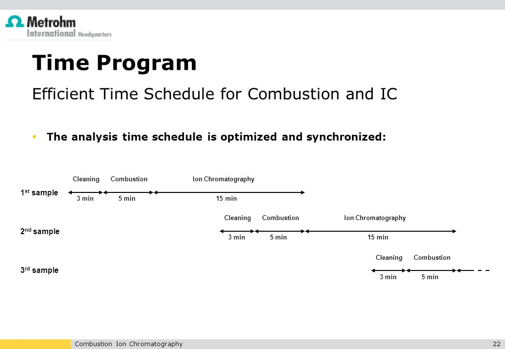 Time Program Efficient Time Schedule for Combustion and IC