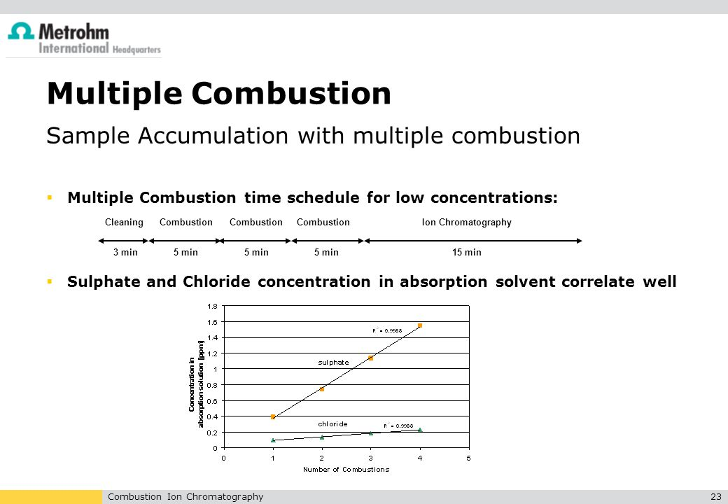 Multiple Combustion Sample Accumulation with multiple combustion