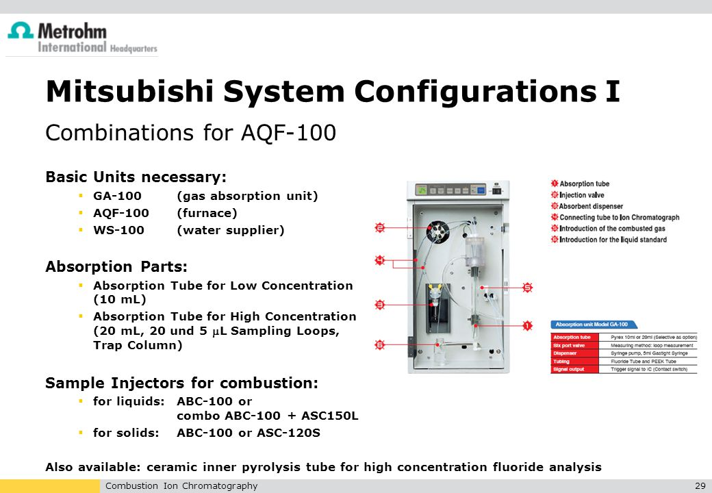 Mitsubishi System Configurations I