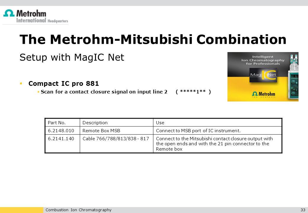 The Metrohm-Mitsubishi Combination