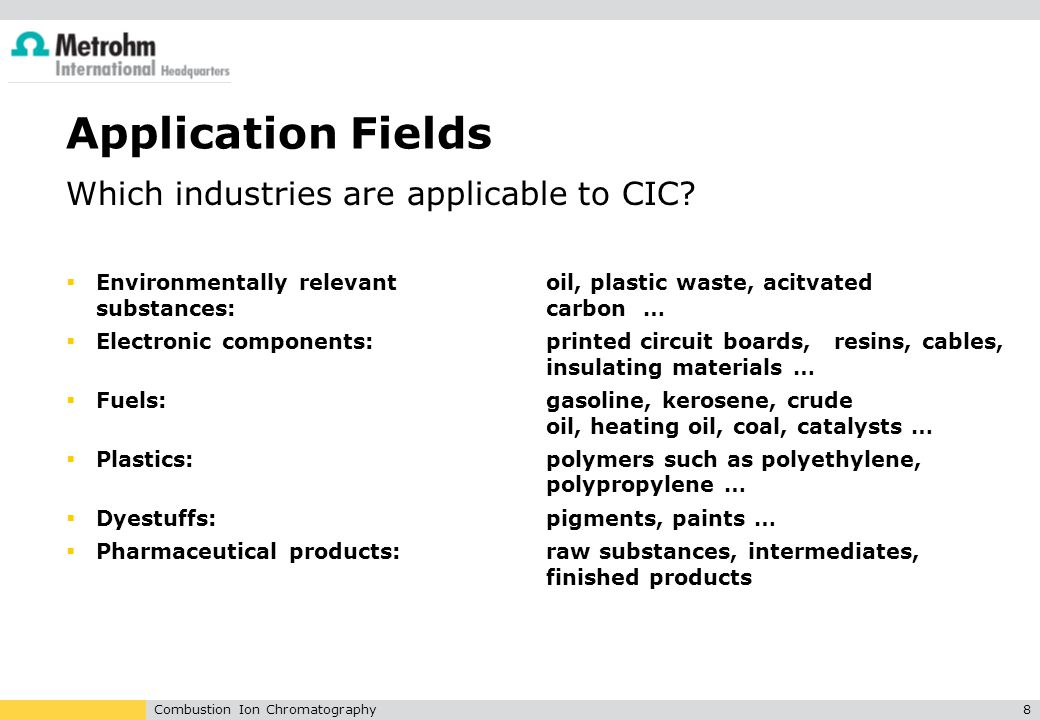 Application Fields Which industries are applicable to CIC