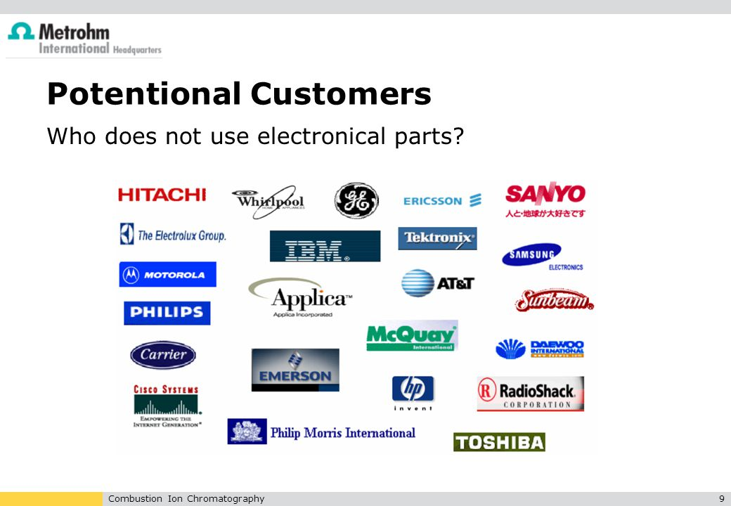 Potentional Customers