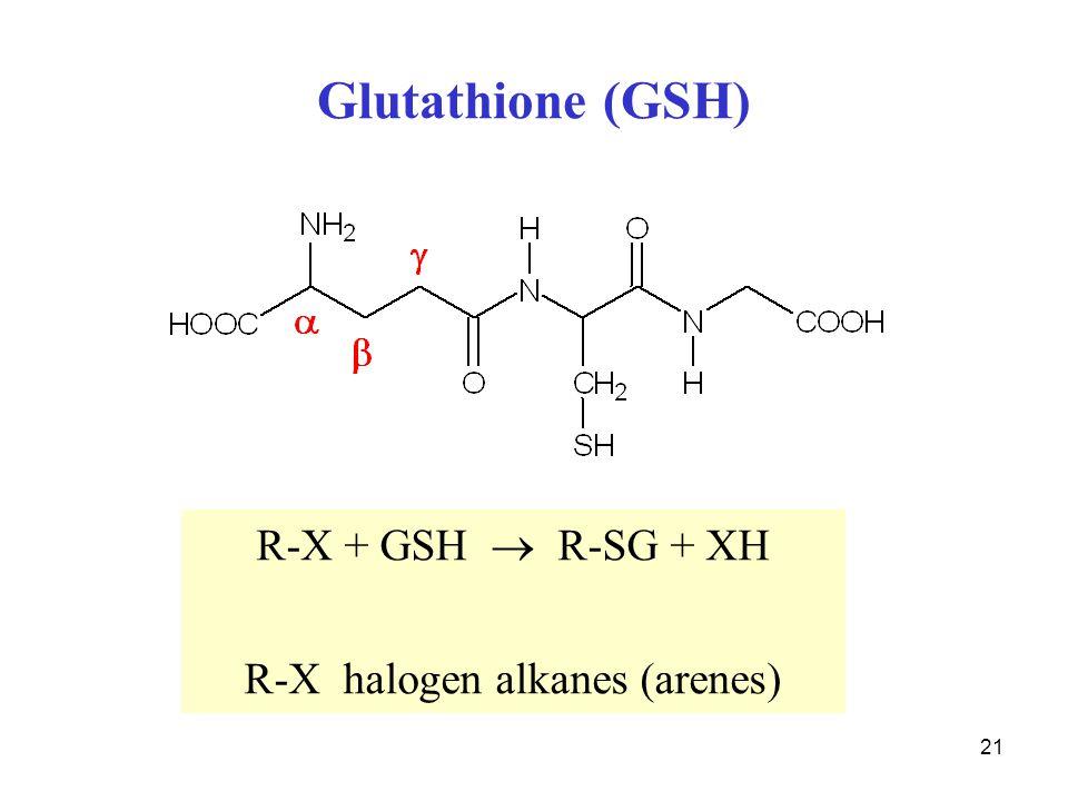 R-X halogen alkanes (arenes)