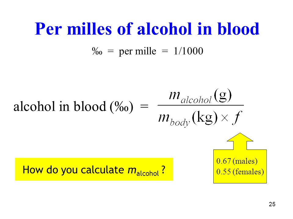 Per milles of alcohol in blood