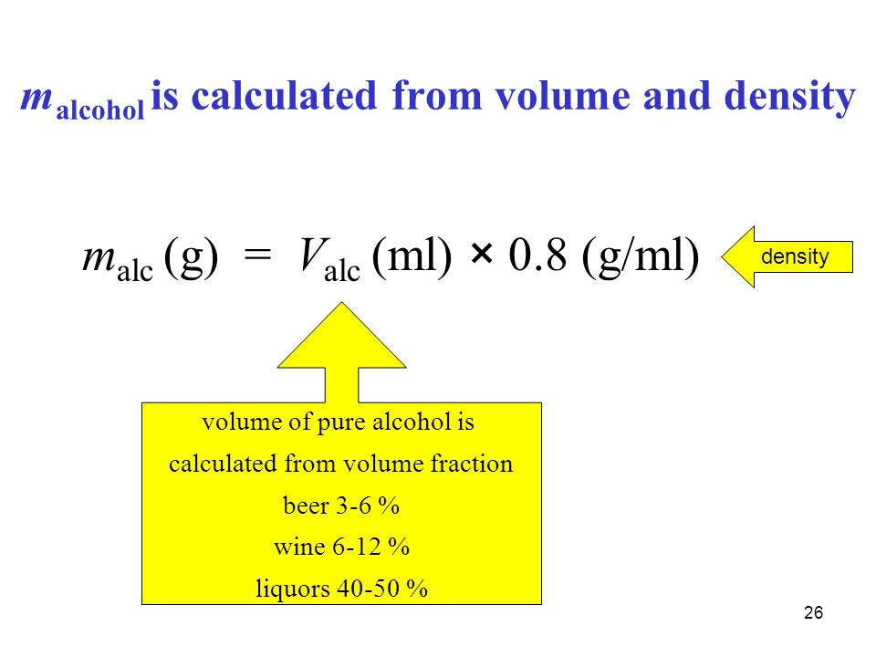 malcohol is calculated from volume and density