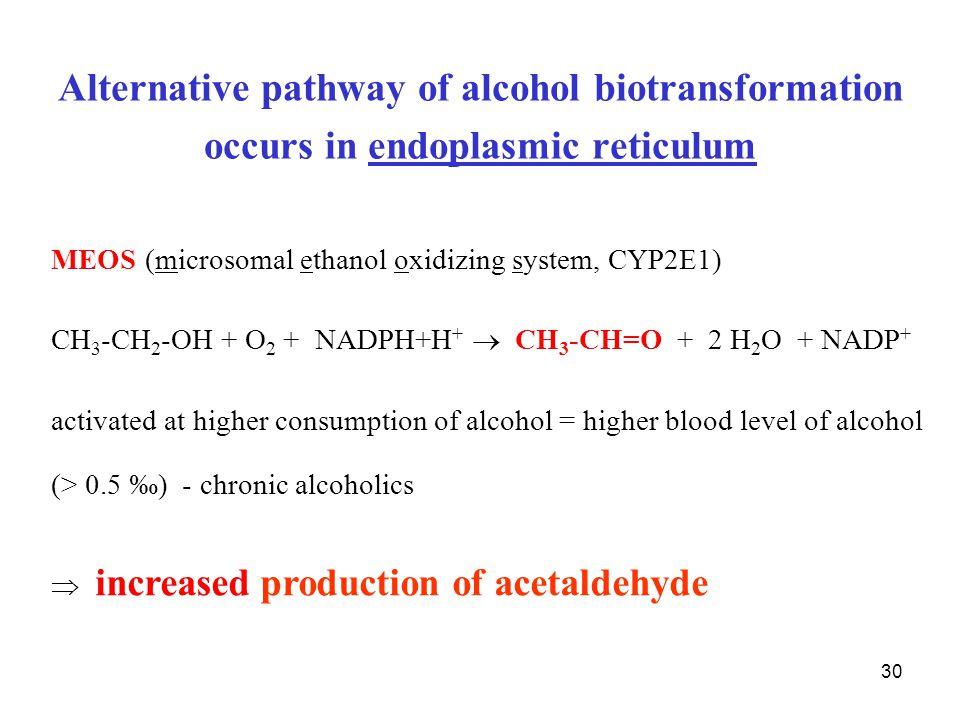 Alternative pathway of alcohol biotransformation occurs in endoplasmic reticulum