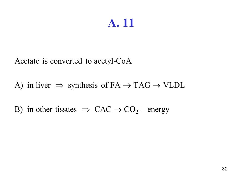 A. 11 Acetate is converted to acetyl-CoA