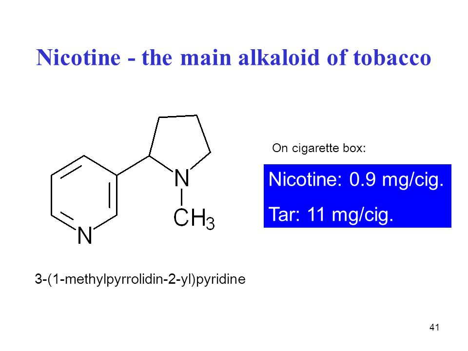 Nicotine - the main alkaloid of tobacco