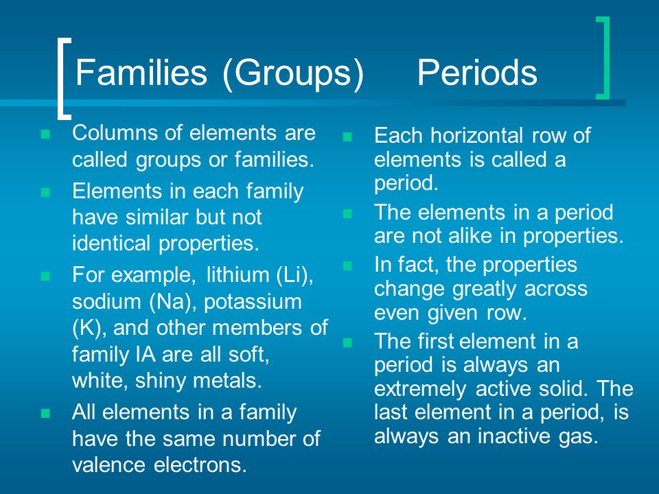 Families (Groups) Periods