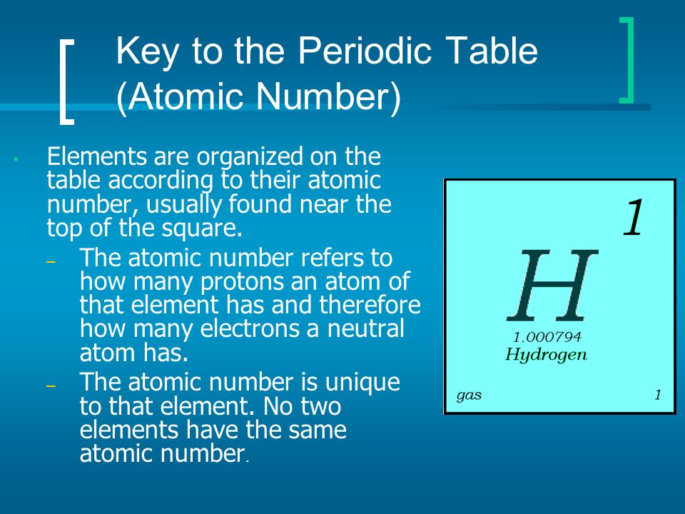 Key to the Periodic Table (Atomic Number)