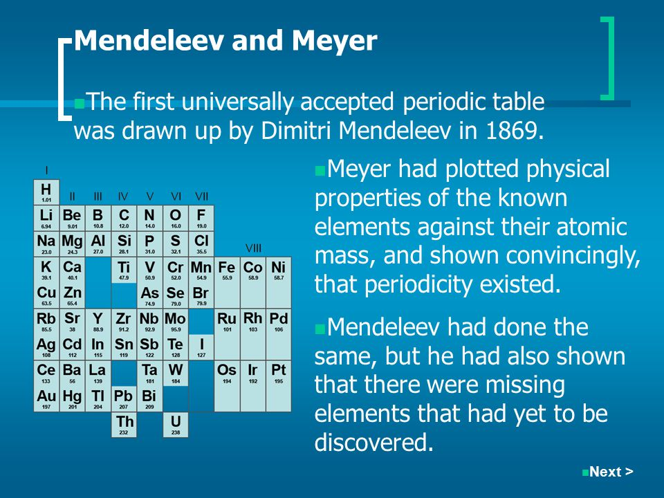 Mendeleev and Meyer The first universally accepted periodic table was drawn up by Dimitri Mendeleev in 1869.