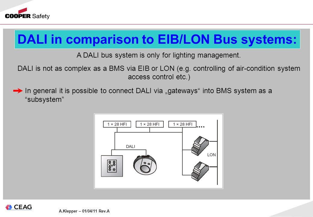 A DALI bus system is only for lighting management.