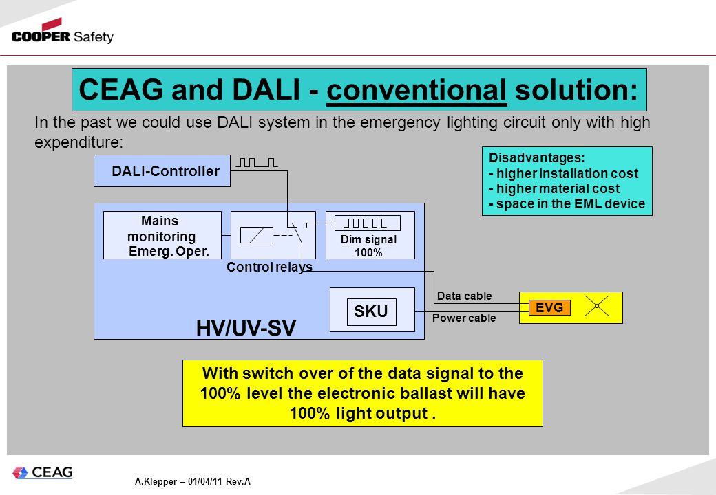 CEAG and DALI - conventional solution: