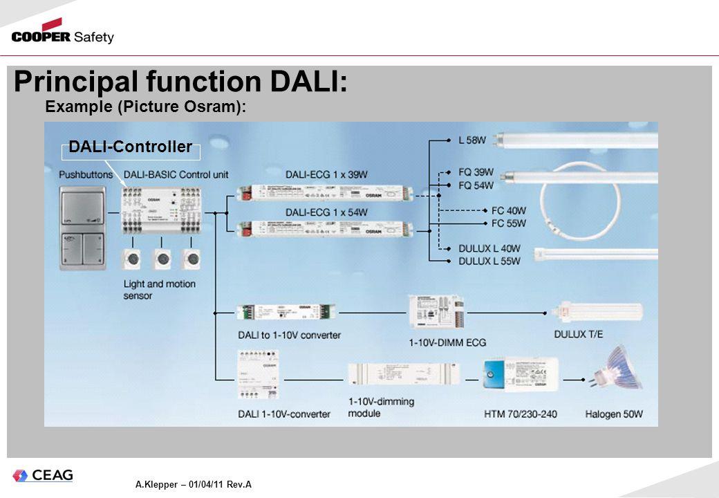 Principal function DALI: Example (Picture Osram):