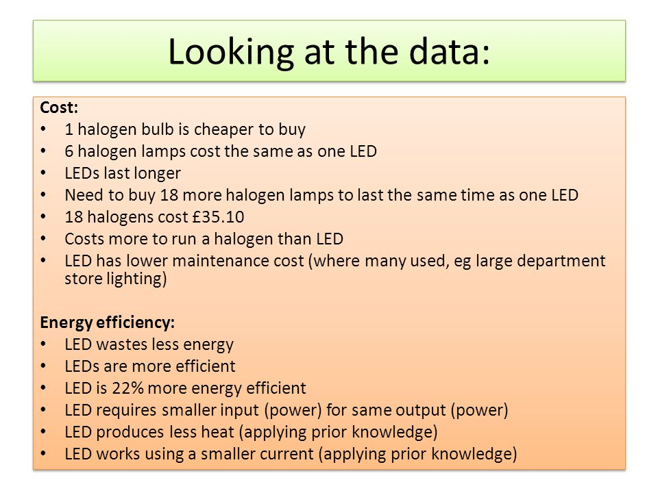 Looking at the data: Cost: 1 halogen bulb is cheaper to buy