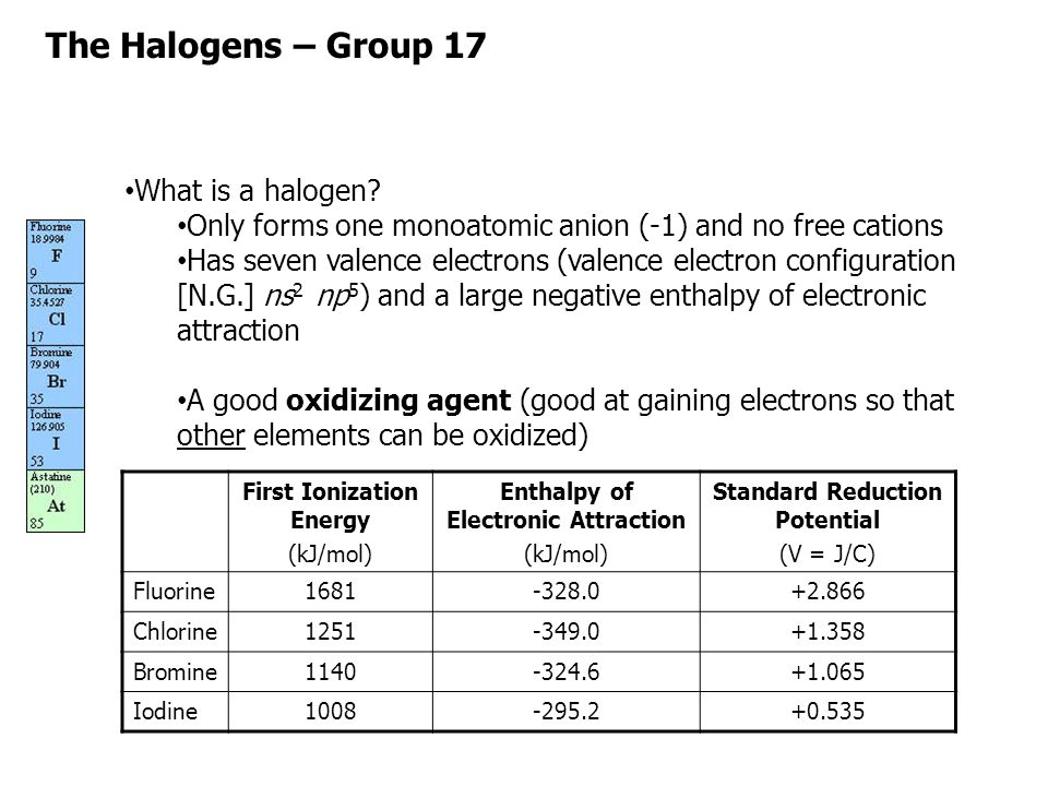 The Halogens – Group 17 What is a halogen