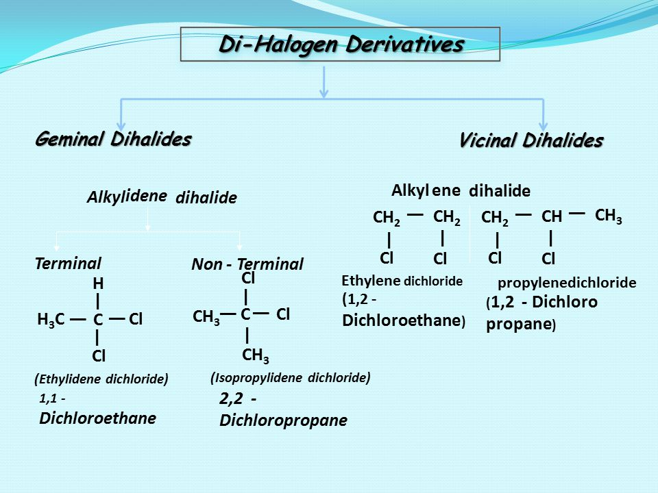 Di-Halogen Derivatives