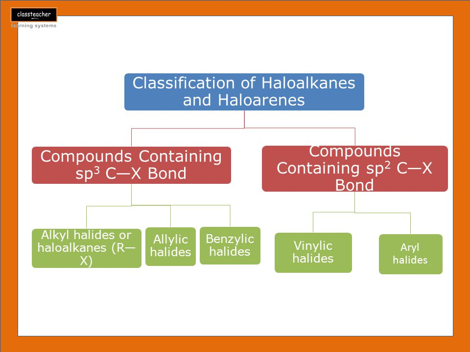Classification of Haloalkanes and Haloarenes