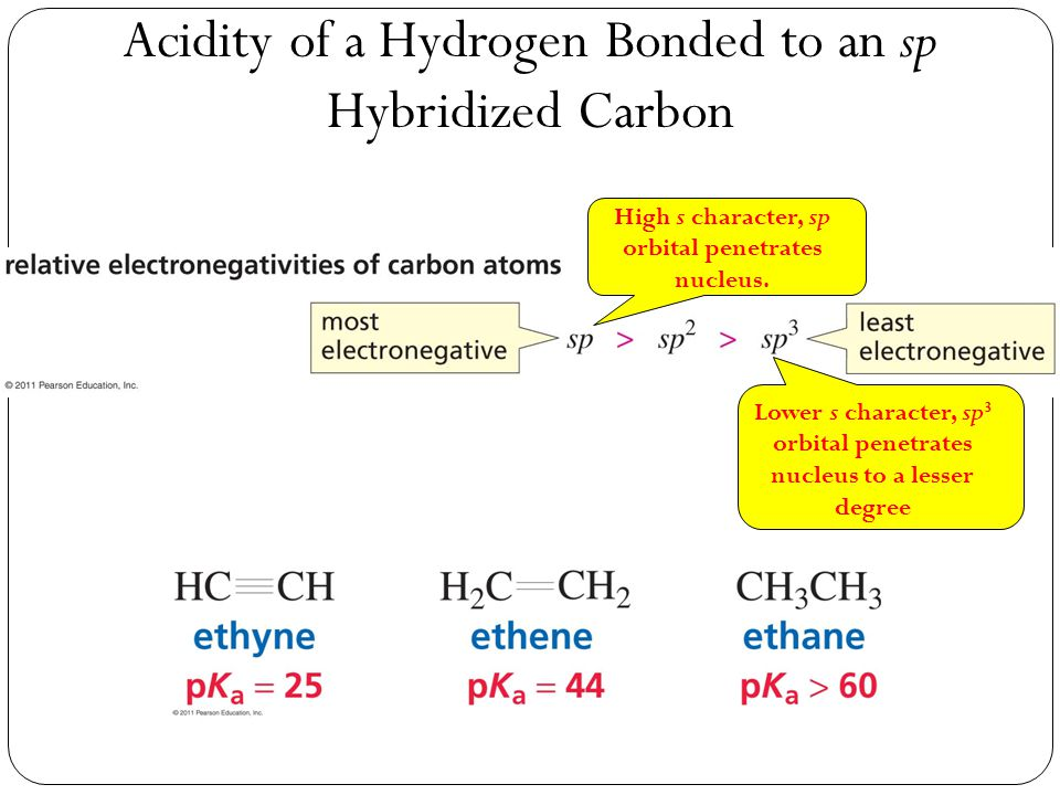 Acidity of a Hydrogen Bonded to an sp Hybridized Carbon