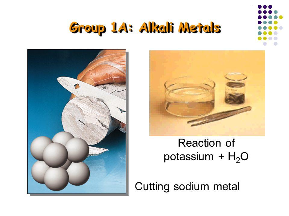 Reaction of potassium + H2O