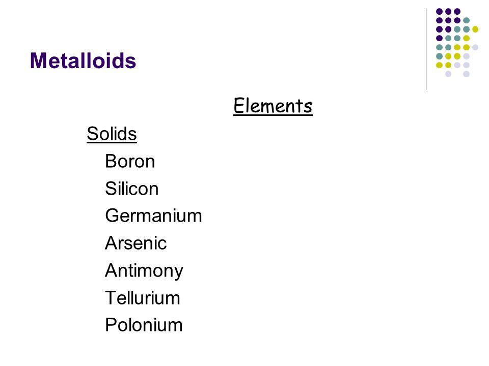 Metalloids Elements Solids Boron Silicon Germanium Arsenic Antimony