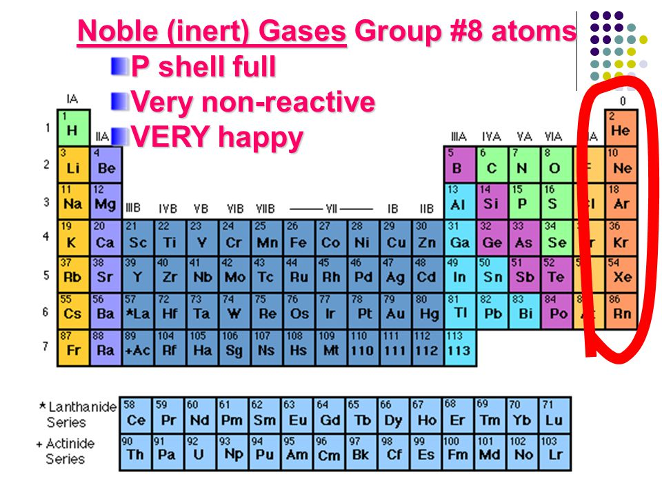 Noble (inert) Gases Group #8 atoms