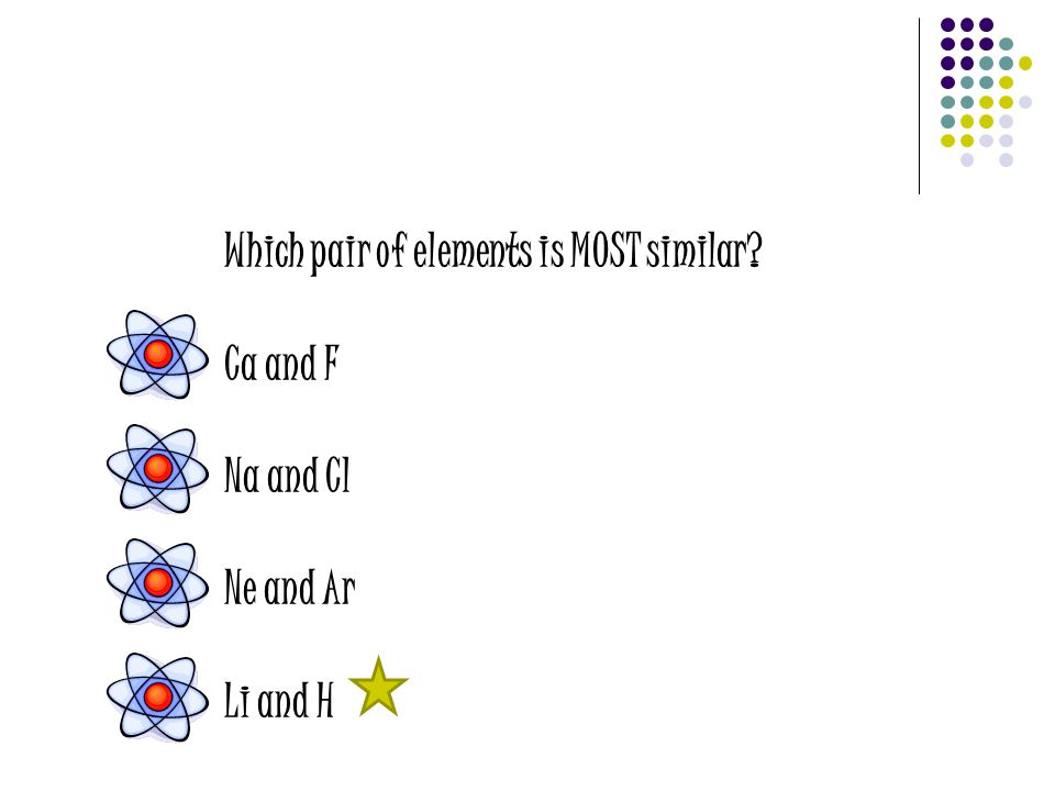 Which pair of elements is MOST similar