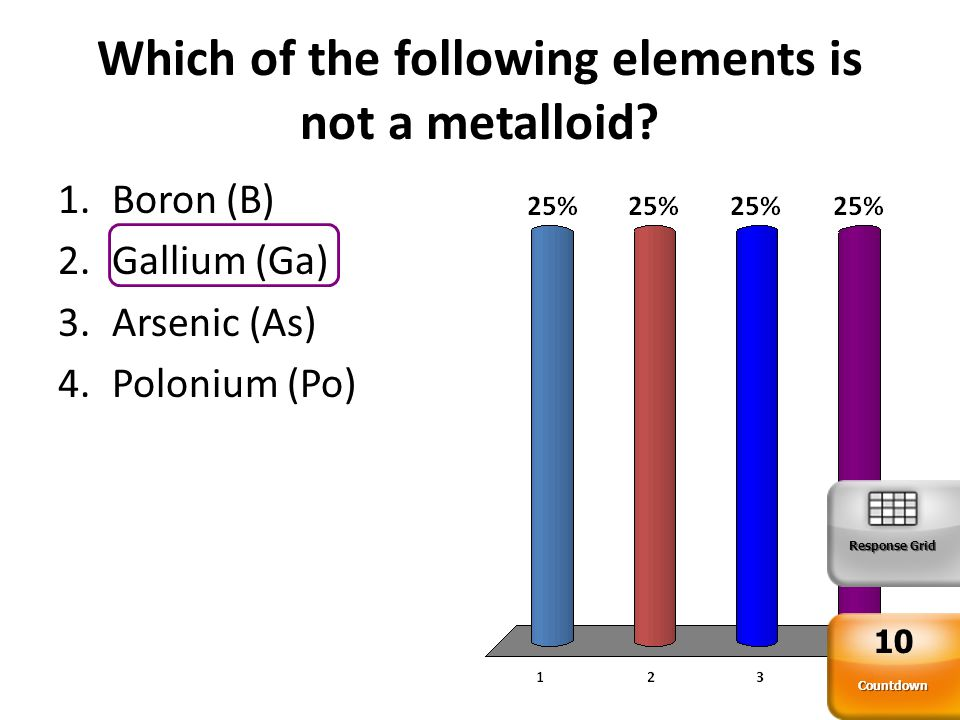 Which of the following elements is not a metalloid