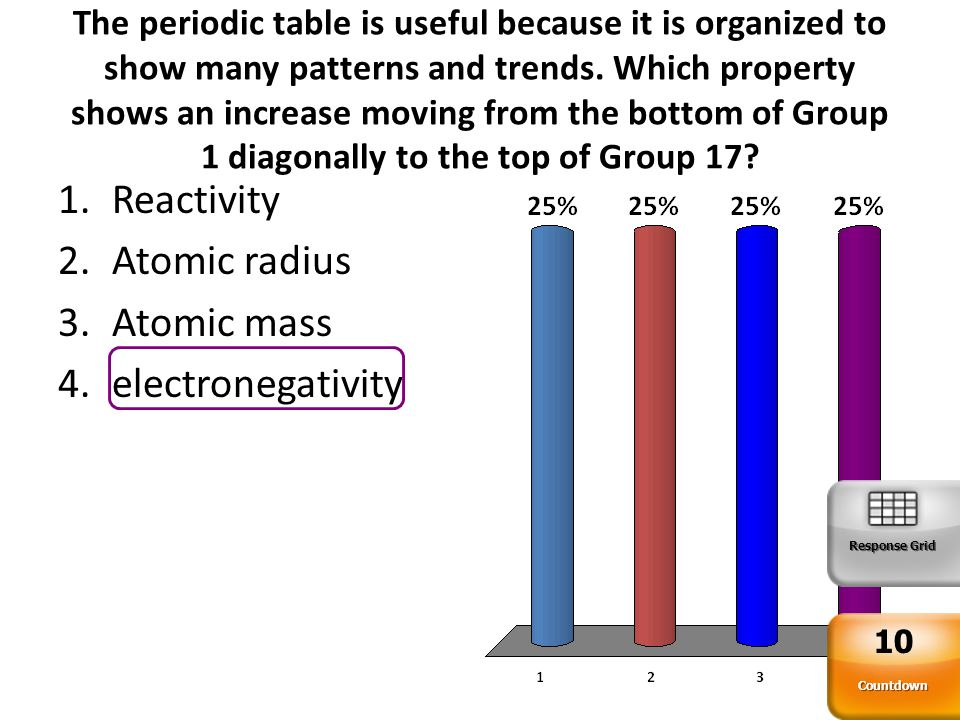Chapter 6 review turning point ppt video online download reactivity atomic radius atomic mass electronegativity urtaz Images