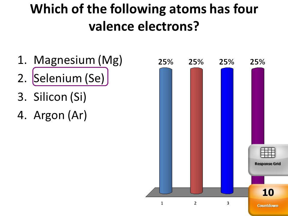 Which of the following atoms has four valence electrons