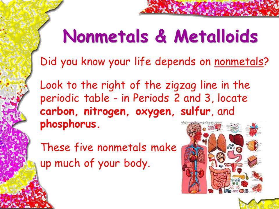 Nonmetals & Metalloids