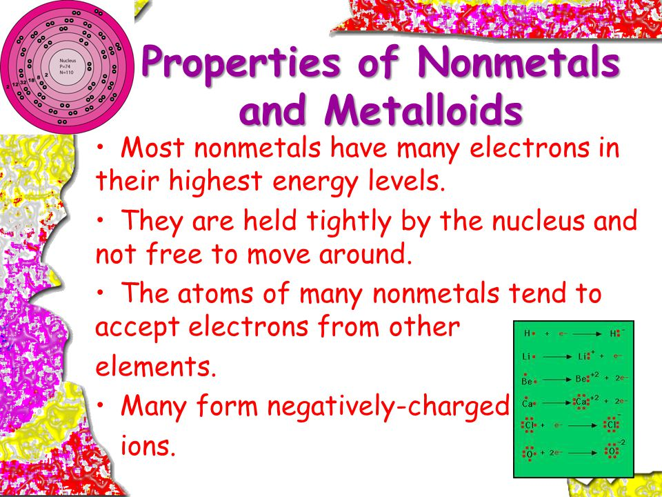 Properties of Nonmetals and Metalloids
