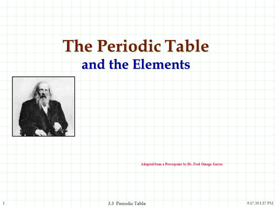 The periodic table and the elements ppt video online download the periodic table and the elements urtaz Images
