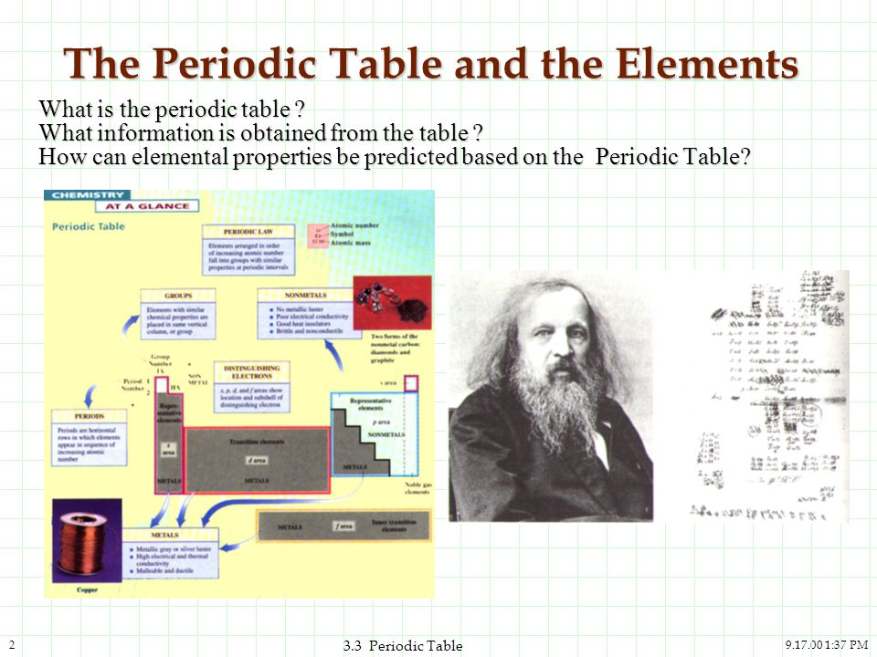 The Periodic Table and the Elements