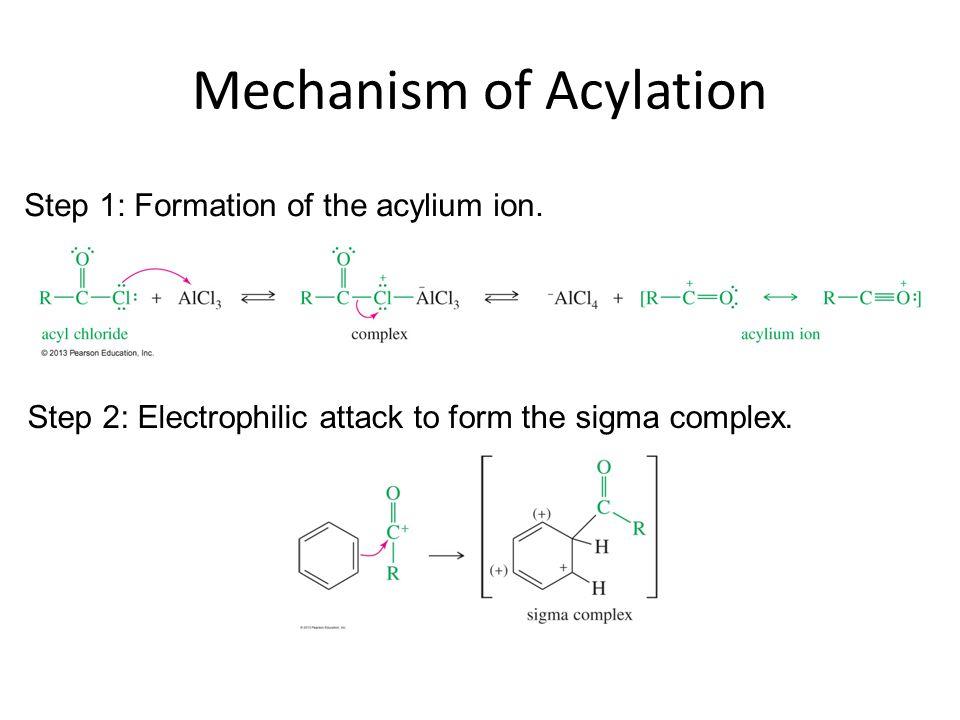 Mechanism of Acylation