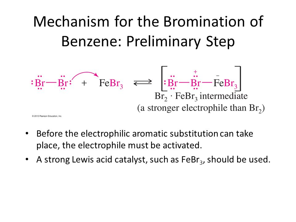 Mechanism for the Bromination of Benzene: Preliminary Step