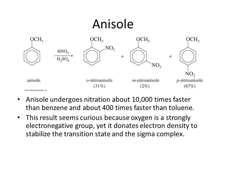 Anisole Anisole undergoes nitration about 10,000 times faster than benzene and about 400 times faster than toluene.