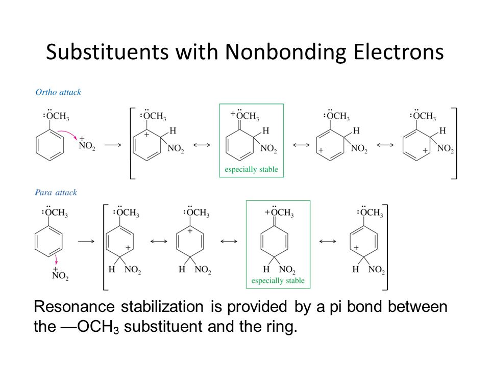 Substituents with Nonbonding Electrons