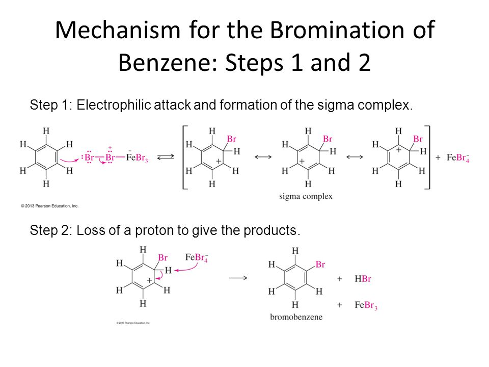 Mechanism for the Bromination of Benzene: Steps 1 and 2
