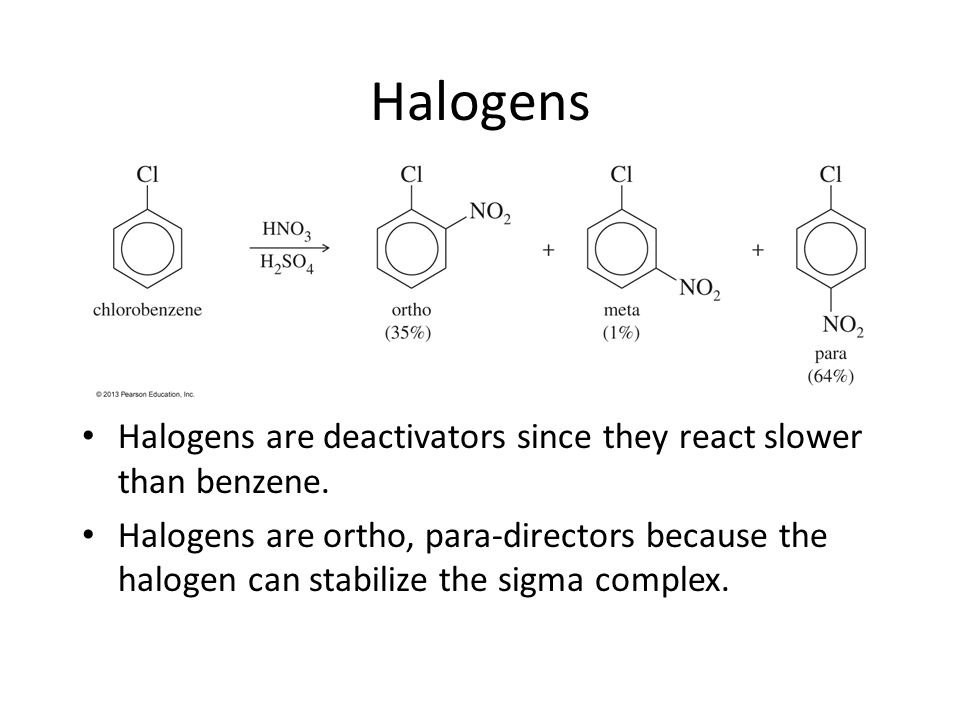 Halogens Halogens are deactivators since they react slower than benzene.
