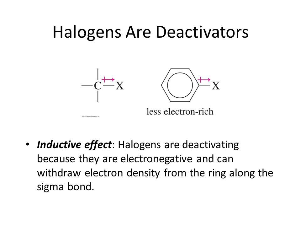 Halogens Are Deactivators